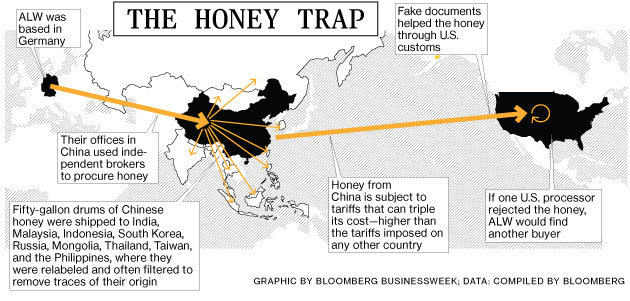 The Honey Trap: A World Map of Honey Laundering - Bloomberg.com